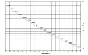 thermistor_curve_1-2kohm